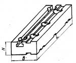 Планка шириной 90 мм с Т-образным пазом